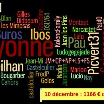 4 décembre : nuage de prénoms et de pseudos des parrains